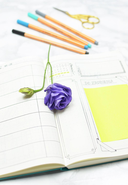 Jak zacząć bullet journal? Przykładowe strony