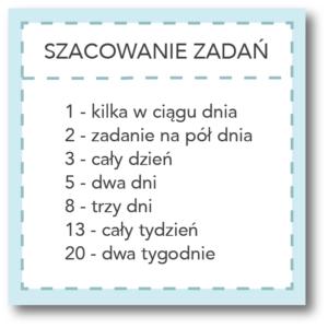 Szacowanie zadań - punkty scrum | Polenka.pl