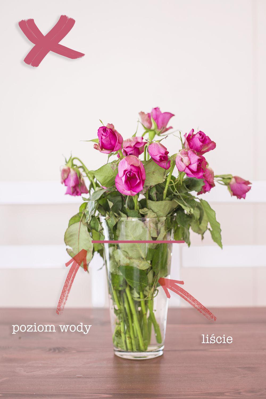 Kwiaty - ile wody w wazonie?